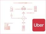 プレゼンで役立つ 「図解で分かるビジネスモデル」まとめ記事(画像)