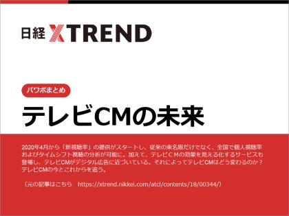 パワポまとめ「テレビCMの未来」(画像)