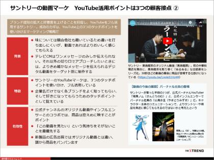 パワポまとめ「大研究! YouTubeマーケティング」(画像)