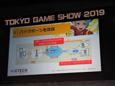MECやネットワークスライシングなど、5Gのコアネットワーク側に導入される技術が、ゲームには大きく影響してくると見られている