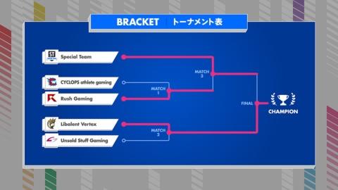 全4試合で争われたスペシャルマッチは、Libalent Vertexの勝利に終わった。「CWL日本代表決定戦」と「日本最強決定戦」、さらにこのスペシャルマッチと、6つの優勝。来年はこのチームを脅かす存在が出てくるのだろうか?