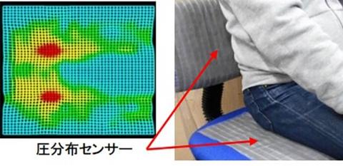 電子回路のプリンティング技術を活用した、薄型軽量の圧力分布センシングシート。さまざまな場所に自然に設置できる