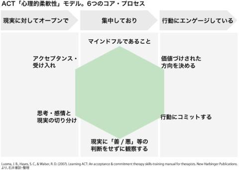 心理的安全性が高い=ヌルい職場は誤解 学習するチームの作り方(画像)