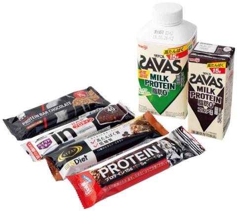 (左)プロテインバーは入手困難商品が続出!(右)ザバスミルクプロテインの売り上げも昨対比145%の86億円に
