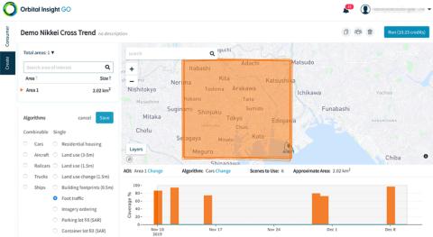 オービタルインサイトが提供するサービスの分析画面。エリアを指定し、自動車の数など測定したい項目、期間などを指定してグラフ化できる(写真提供/オービタルインサイト)