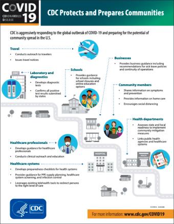米国でグラフィックデザインが活躍 新型コロナウイルス対策で(画像)