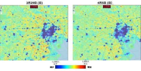 1カ月前と比べたときの週末の人口増減を地図上に色で表示した様子。山手線圏内は減少し、郊外で増加傾向にあることが分かる。画像はNTTドコモが公表した資料から抜粋した