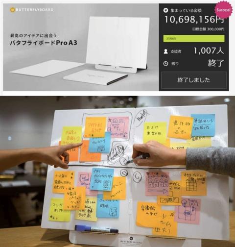 「バタフライボードPro A3」のMakuakeの画面と実際の商品。目標支援額30万円で1000万円以上も集まった(写真提供/バタフライボード)