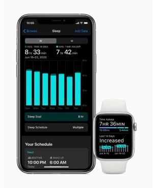 睡眠時間の結果を過去2週間分、iPhoneとApple Watchの画面で確認できる
