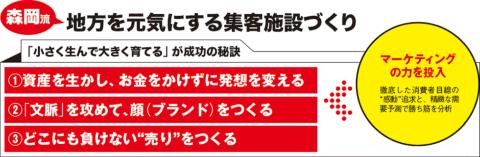 「刀」森岡毅流3箇条 地方から日本を元気にする集客施設づくり(画像)