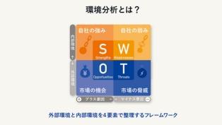 マーケティングの一歩は「SWOT分析」から 自社を理解しよう