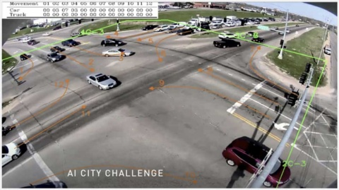 「AI CITY Challenge」のコンテスト「Track1:車両集計(Multi-Class Multi-Movement Vehicle Counting)」の様子(画像はバイドゥのリリースから)