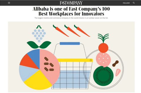 アリババ集団は、米ファスト・カンパニーと米アクセンチュアが連名で発表した「イノベーターのための仕事環境世界トップ100」で7位にランクインした(ファスト・カンパニーのWebサイトより)
