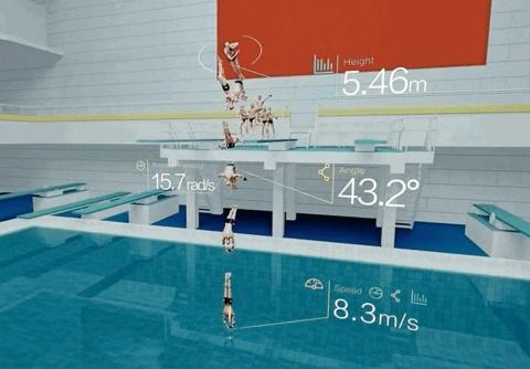 百度智能雲(バイドゥスマートクラウド)による「『3D+AI(人工知能)』板飛び込みトレーニングシステム」による飛び込み動作の3D計測と量的評価の様子(画像はバイドゥのニュースリリースより)