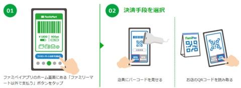 ホーム画面の下部にある「ファミリーマート以外で支払う」ボタンを押して、コードの提示または読み取りで決済する