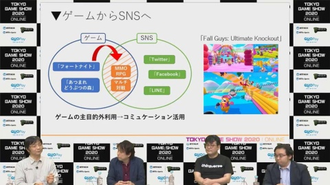 いまではゲームとSNSが混ざり合い、そこに区別がなくなっていく。これをVRが後押しする可能性が示された