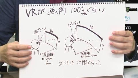 西川氏はウルトラワイドによって没入感が上がることを図で説明。VRと同じような体験が可能になると語った