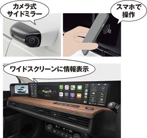 カメラ式サイドミラーを標準装備。スマホ連係機能や様々な情報を表示するワイドスクリーンなど最先端技術をふんだんに取り入れる