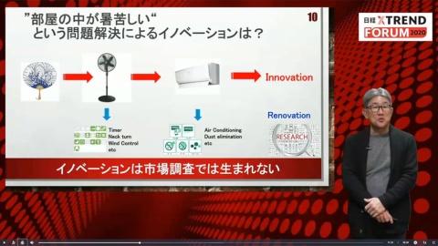 暑苦しいという問題を解決するイノベーションと呼べるのは、うちわと扇風機とエアコンしかない