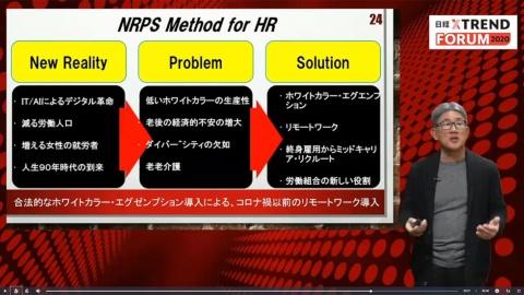 ホワイトカラーの生産性の問題もNRPSの手法で解決した