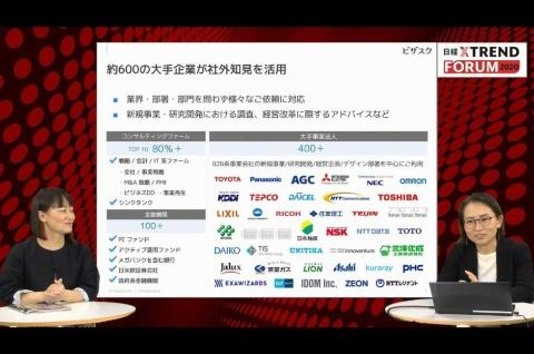 利用企業は600社を超えている。端羽氏によると、特にBtoBの新規商材を考える際のユーザーのインタビューに利用する企業が多いという