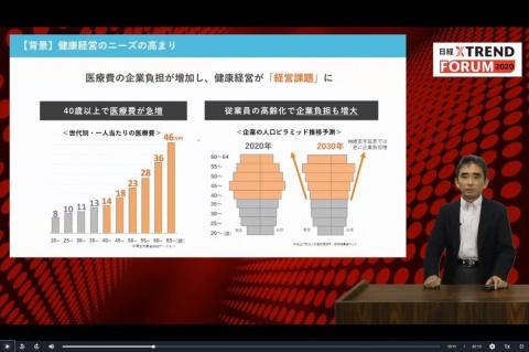 左図が世代別の1人当たりの医療費。40歳から段階的に増えていく