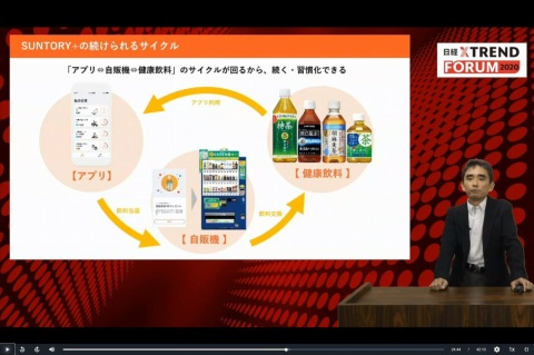 「SUNTORY+」では、アプリと健康飲料、それを販売する自販機を組み合わせることで、健康行動の習慣化を促すサイクルを作る