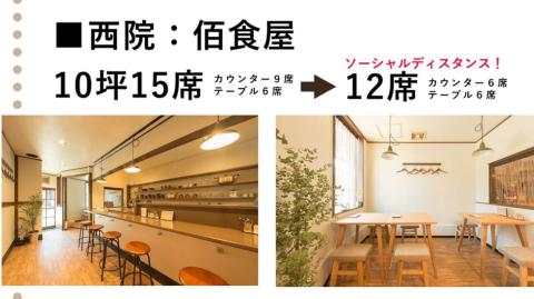 佰食屋は10坪15席(現在は12席に制限中)。最小コストで最大利益を出すために、綿密な計算の上ではじき出されたスペースだ