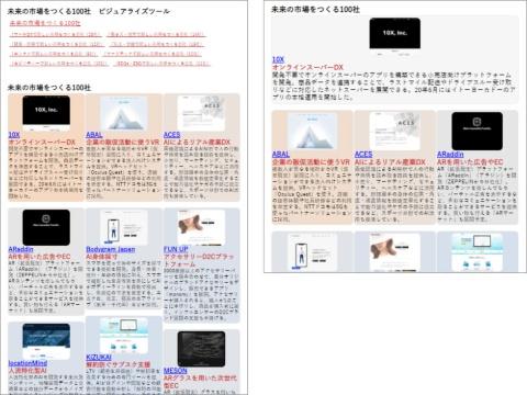ビジュアライズツール画面。ログインすると本ページに表示される。