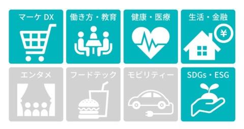保育・店舗・福祉まで高齢社会を支えるAIの目 1日20万枚を撮影(画像)