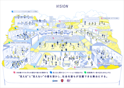 SantenとIBF Foundation、日本ブラインドサッカー協会がパートナーシップによって目指す未来のビジョン