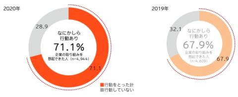 SDGsで日本の消費を変えるLoopとは? イオンほか24社本格始動(画像)