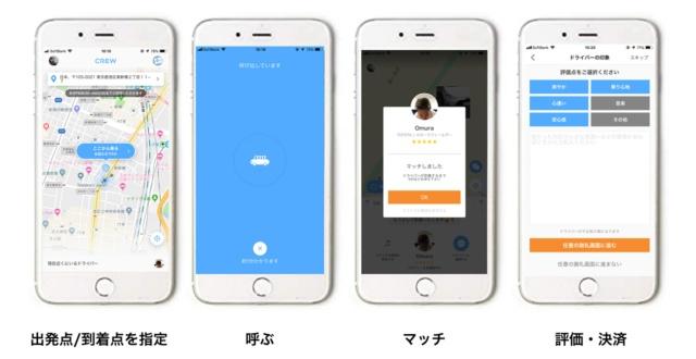 """「CREW」のアプリ画面。シンプルな操作で、""""乗りたい人""""と""""乗せたい人""""を繋げることができる(画像提供/Azit)"""