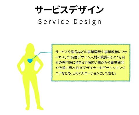 「サービスデザイン」には、顧客体験を起点に幅広い視野が求められる(経済産業省の資料による)