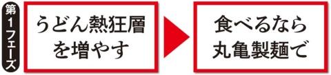 森岡毅氏単独インタビュー 丸亀製麺・復活の秘策(画像)