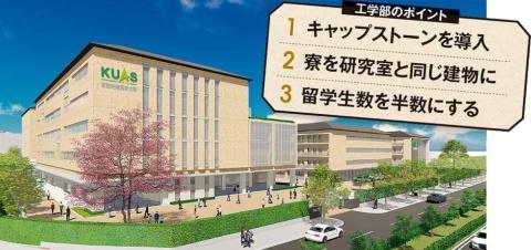 工学部の建物は、京都市の太秦キャンパスに建設している。機械電気システム工学科のみの単科学部で、留学生寮を建物内に併設。日本で唯一のモーター技術を学べる学部になる