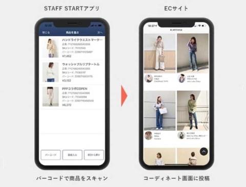 スタッフスタートのアプリで商品をスキャンするだけで、コーディネート写真とECサイトをひも付けて投稿できる