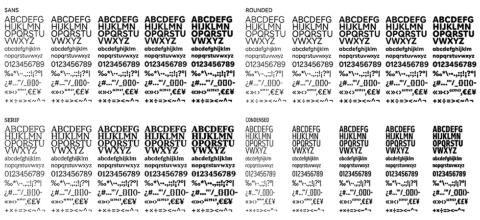 今回、開発した4種類のオリジナルフォント。日本語を組み合わせて使用するとき、それぞれに推奨の和文フォントがあり、社内で共有している