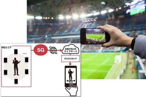 アマテラスの自由視点映像配信は、5G時代のキラーコンテンツとして期待が集まる