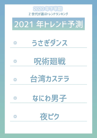 Z総研は、N.D.Promotion(東京・渋谷)が運営するメディア「Nom de plume(ノンデプルーム)」の読者でありトレンドに敏感なZ世代女子を中心としたコミュニティーメンバーへのアンケート調査を20年11月に実施。その結果より、今後の流行を予測