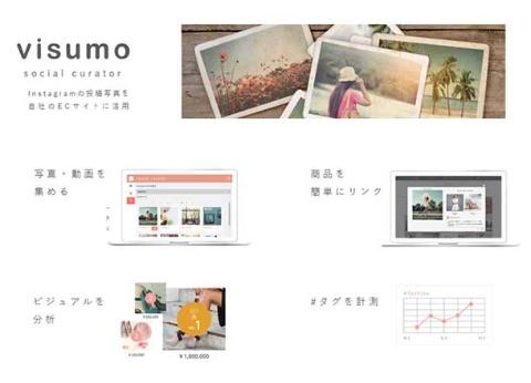 visumoのsocial curatorは、インスタグラム上の写真や動画を収集し、投稿者への利用許諾、サイトへの活用まで対応するツール。投稿に商品をひも付けることも可能