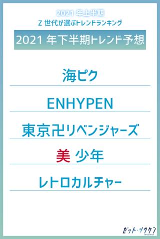 Z総研は、N.D.Promotion(東京・渋谷)が運営するメディア「Nom de plume(ノンデプルーム)」の読者でありトレンドに敏感なZ世代女子を中心としたコミュニティーメンバーへのアンケートを21年6月に実施。その結果より、今後の流行を予測