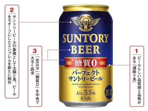2021年4月13日に新発売した糖質ゼロビールのブランド「パーフェクトサントリービール」。「ビールど真ん中のおいしさと糖質ゼロを両立した、これからの時代のニーズに合ったビール」を目指しており、パッケージでもビールらしい王道感や品質を伝えている (画像提供/サントリービール)