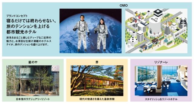 """星野リゾートの都市型新ブランド「OMO」は客に""""旅を売る""""(画像)"""