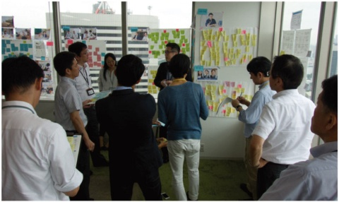 共創型ワークショップを開催し、機会領域や市場導入のシナリオ仮説を議論した