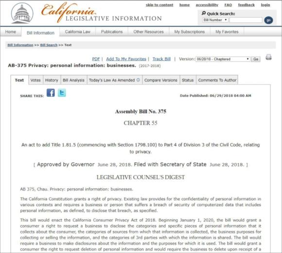 """米カリフォルニア州で成立した法案(出典:<a href=""""https://leginfo.legislature.ca.gov/faces/billTextClient.xhtml?bill_id=201720180AB375"""" target=""""_blank"""">米国カリフォルニア州議会情報Webサイト</a>)<span class=""""side-note-link"""" data-url=""""https://leginfo.legislature.ca.gov/faces/billTextClient.xhtml?bill_id=201720180AB375"""" data-snippet=""""出典:米国カリフォルニア州議会情報Webサイト""""></span>"""