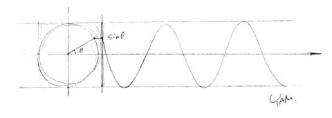 数学を学ぶということ(画像)