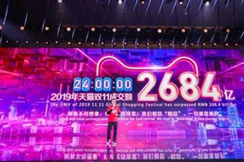 「淘寶網(タオバオ)」「天猫(Tモール)」総裁の蒋凡(ジャン・ハン)氏は、11日の総取扱額が約2684億元を突破したと発表した