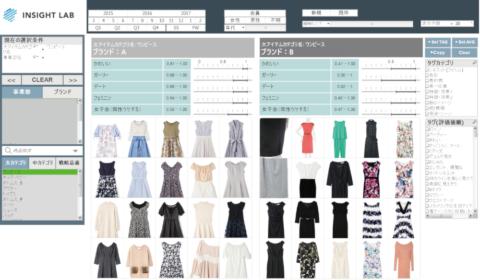 aeeb628c09812 洋服のかわいい度をAIが診断 ファッション業界向け新ツール:日経クロス ...