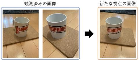 図1.Novel View Synthesisタスクの概念図。観測済みの画像を手掛かりに、新たな視点の画像を合成する